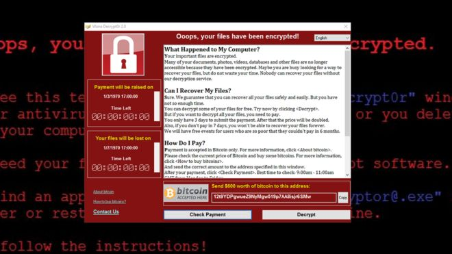 Ransomware in a secure enviroment